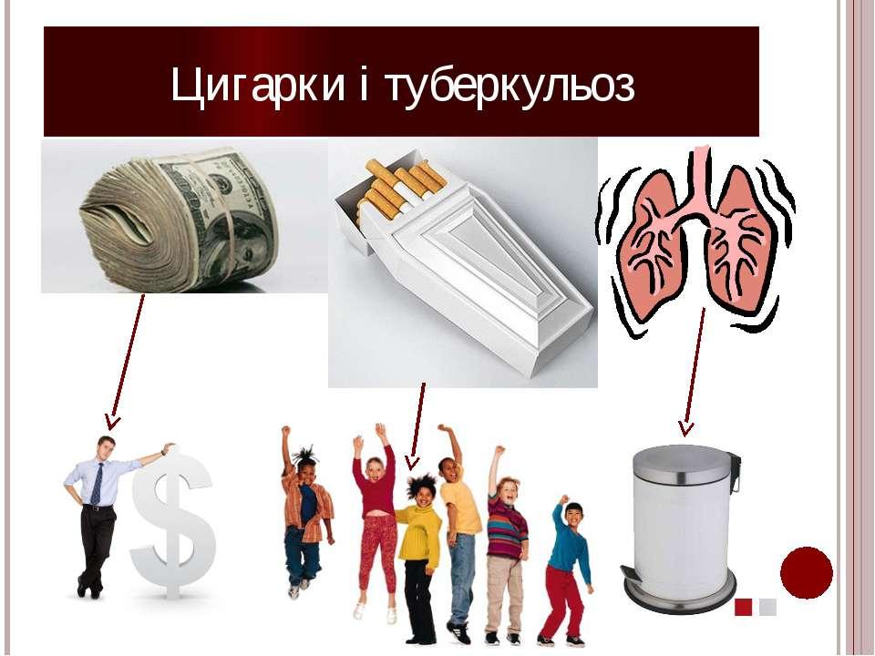 Цигарки і туберкульоз Легені курців переносять неймовірні страждання. Кожний ...