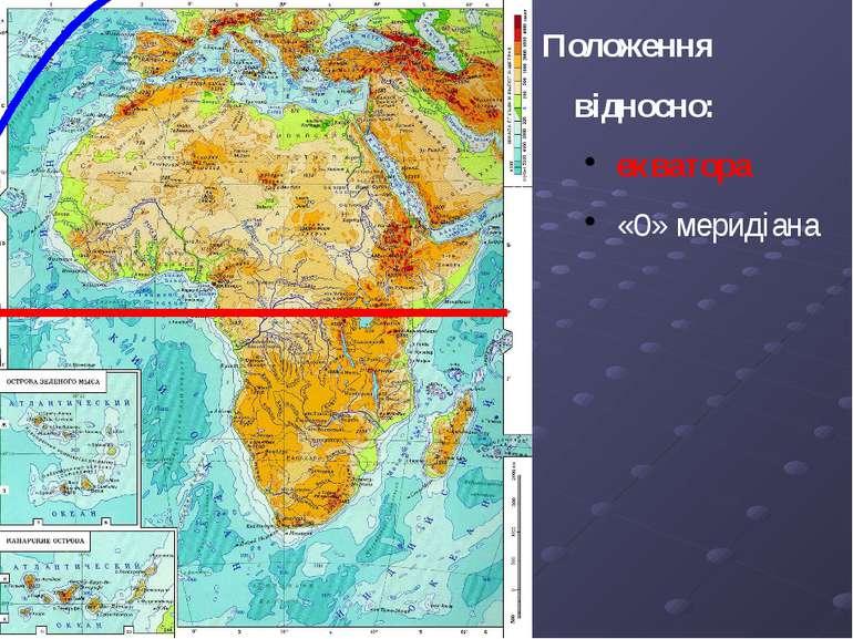 Положення відносно: екватора «0» меридіана Гришельова Т.І.,учитель географії ...