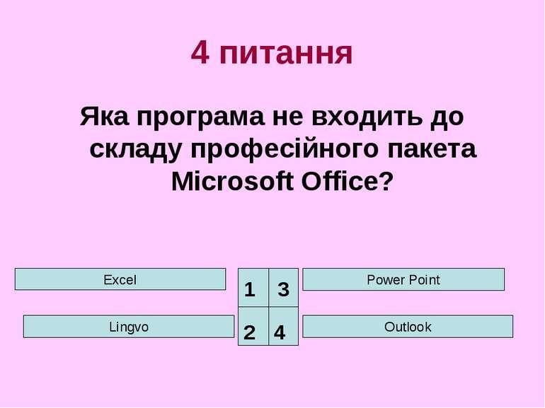 4 питання Яка програма не входить до складу професійного пакета Microsoft Off...