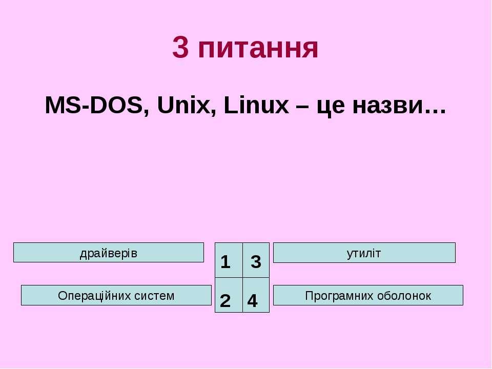 3 питання MS-DOS, Unix, Linux – це назви… драйверів Операційних систем утиліт...