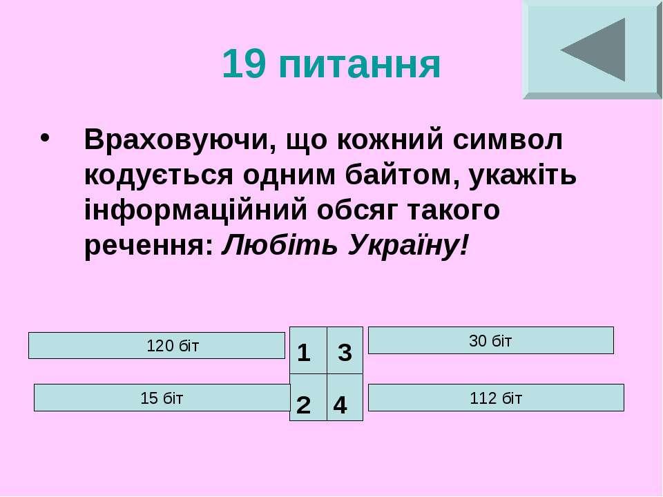 19 питання Враховуючи, що кожний символ кодується одним байтом, укажіть інфор...