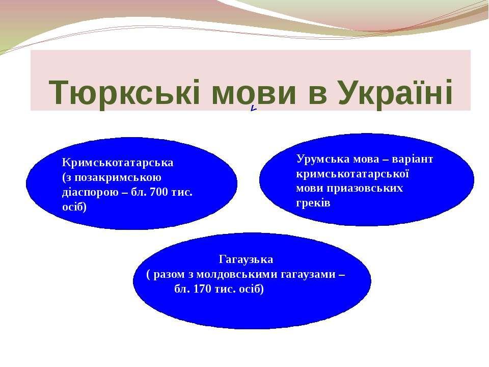 Тюркські мови в Україні Урумська мова – варіант кримськотатарської мови приаз...