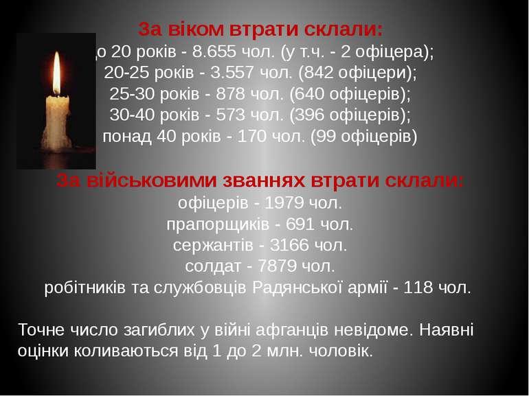 За віком втрати склали: до 20 років - 8.655 чол. (у т.ч. - 2 офіцера); 20-25 ...