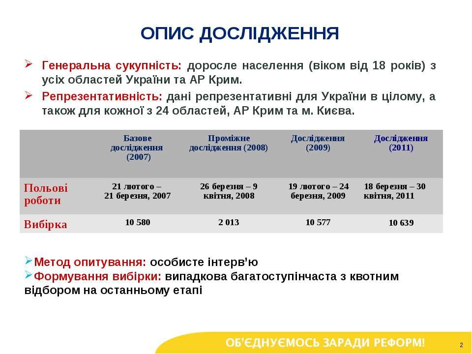 * Генеральна сукупність: доросле населення (віком від 18 років) з усіх област...