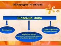 Іноземна мова Діловодство Українське ділове мовлення та основи редагування сл...