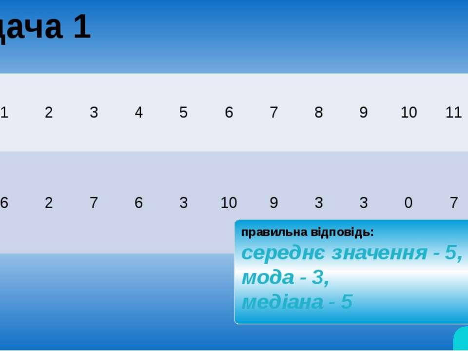 Скільки способів відправки? Задача 2 відповідь правильна відповідь: (24 спосо...