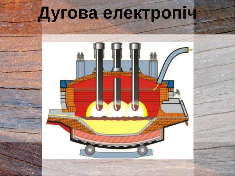 тощо. Дугова електропіч