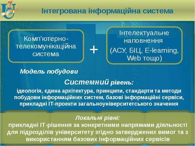 Інтегрована інформаційна система Системний рівень: ідеологія, єдина архітекту...
