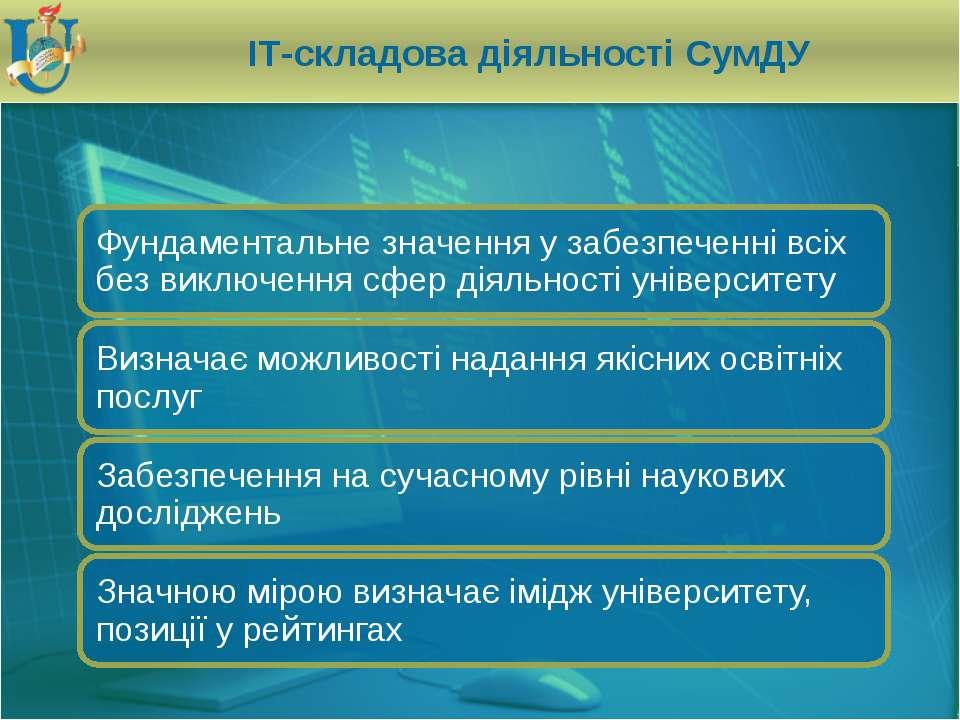 ІТ-складова діяльності СумДУ