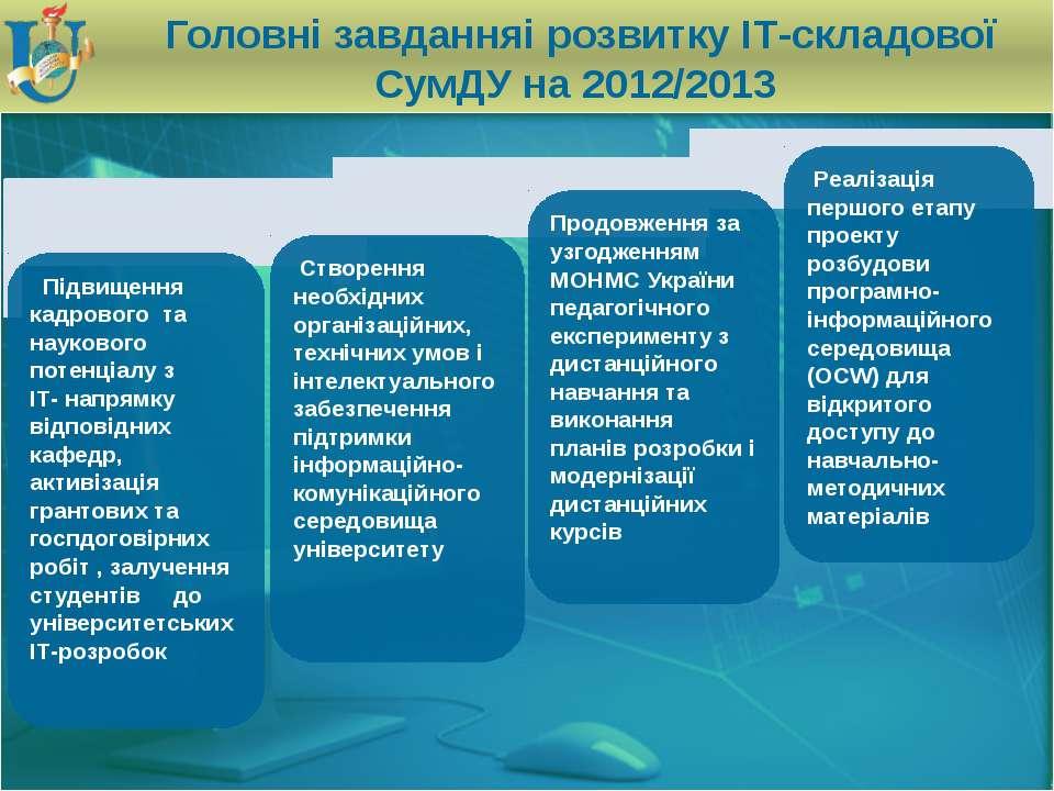 Головні завданняі розвитку ІТ-складової СумДУ на 2012/2013 Підвищення кадрово...