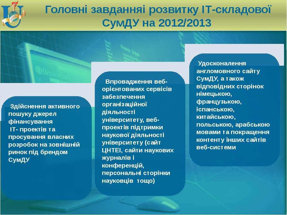 Головні завданняі розвитку ІТ-складової СумДУ на 2012/2013 Впровадження веб-о...