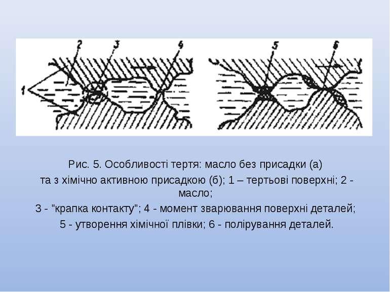 Рис. 5. Особливості тертя: масло без присадки (а) та з хімічно активною приса...