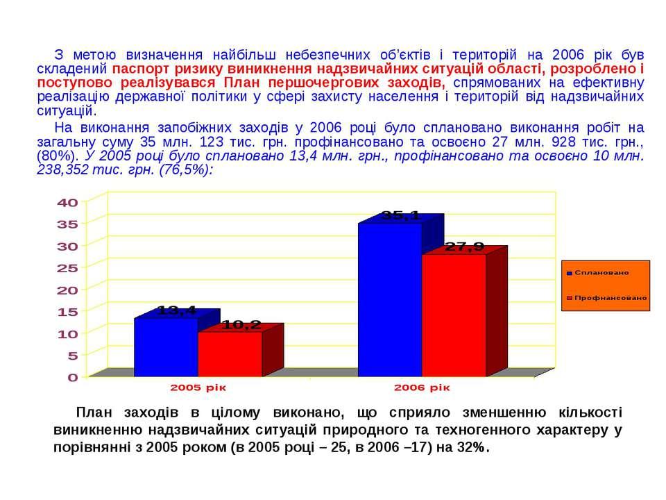 З метою визначення найбільш небезпечних об'єктів і територій на 2006 рік був ...
