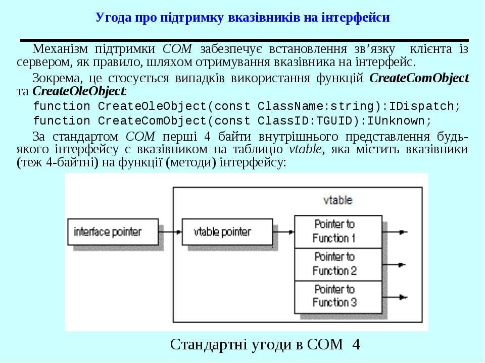 Угода про підтримку вказівників на інтерфейси Механізм підтримки COM забезпеч...