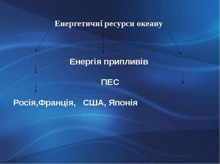 Енергія припливів ПЕС Росія,Франція, США, Японія Гідротермічні станції Дейт...