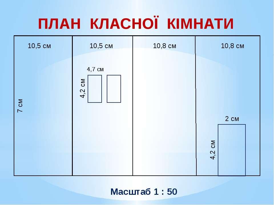 10,5 см 10,5 см 10,8 см 10,8 см 7 см 4,2 см 4,2 см 4,7 см 2 см ПЛАН КЛАСНОЇ К...