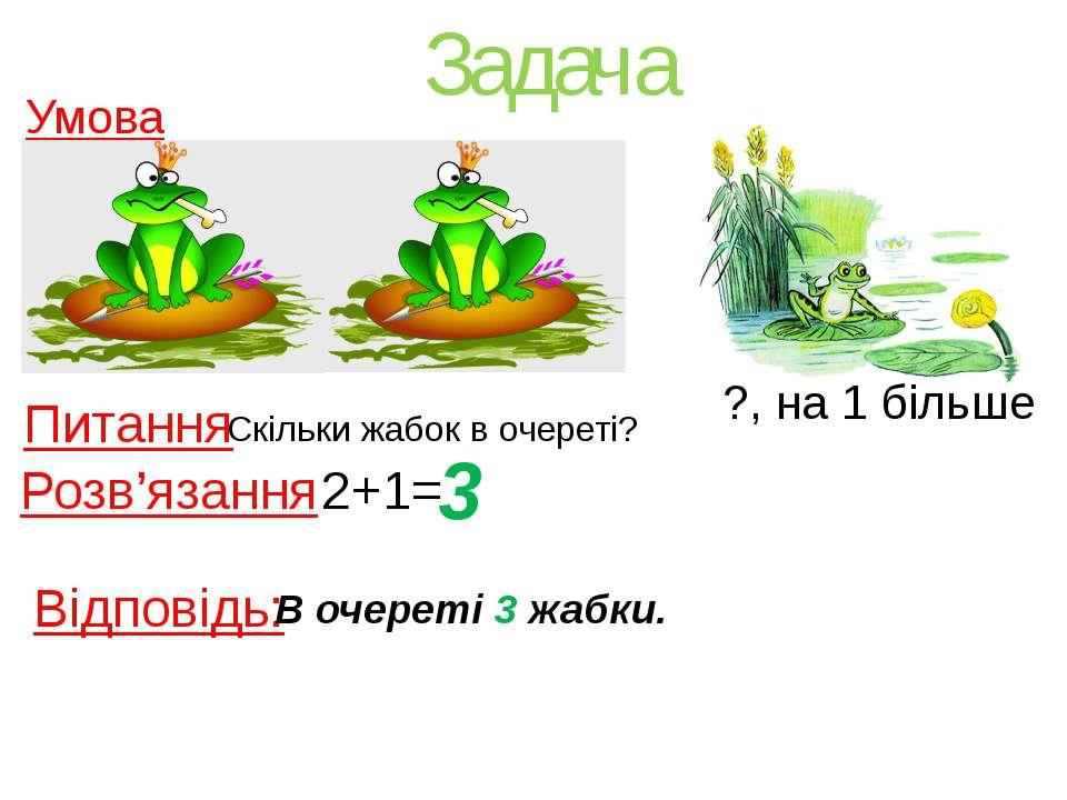 Задача Умова ?, на 1 більше Питання Скільки жабок в очереті? Розв'язання 2+1=...