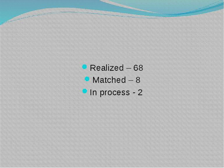 Realized – 68 Matched – 8 In process - 2