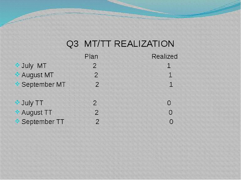 Q3 MT/TT REALIZATION Plan Realized July MT 2 1 August MT 2 1 September MT 2 1...