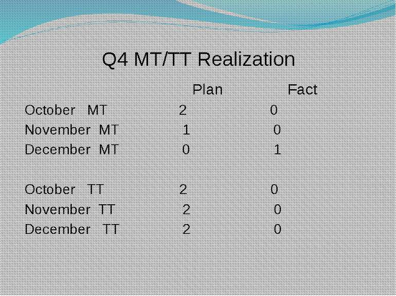 Q4 MT/TT Realization October MT 2 0 November MT 1 0 December MT 0 1 October T...