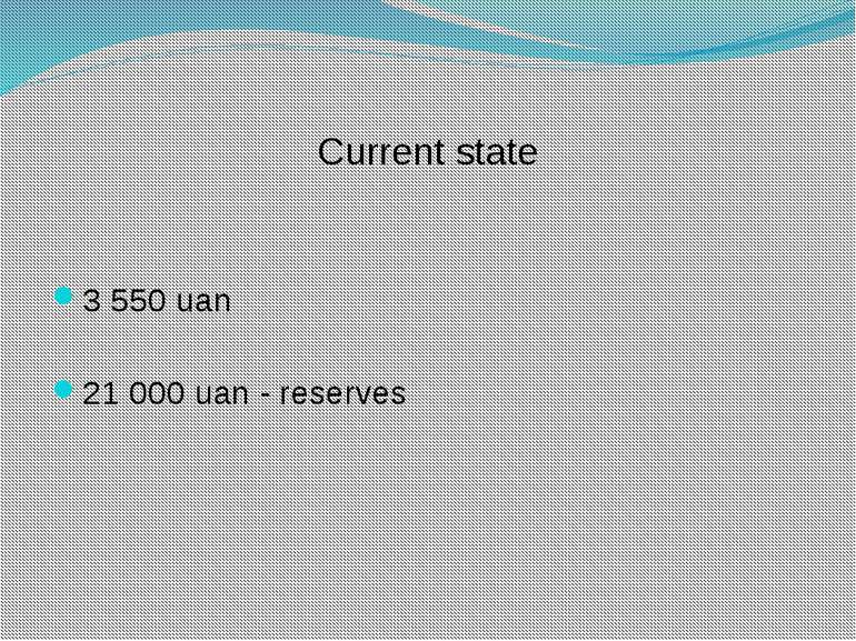 Current state 3 550 uan 21 000 uan - reserves