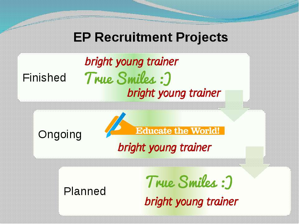 EP Recruitment Projects