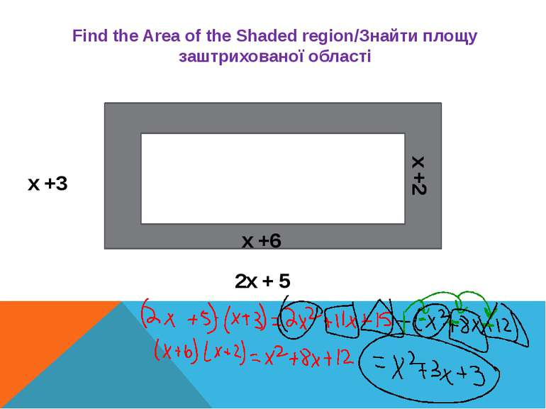 Find the Area of the Shaded region/Знайти площу заштрихованої області x +3 2x...