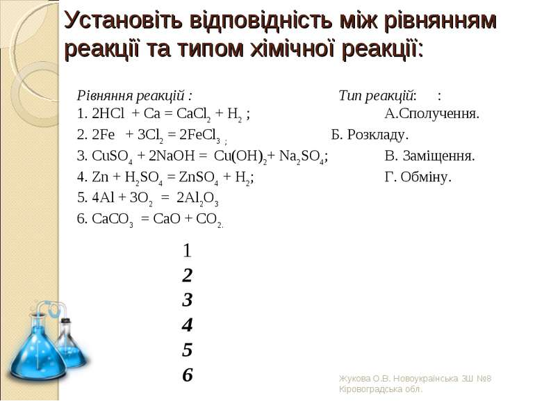 Установіть відповідність між рівнянням реакції та типом хімічної реакції: Рів...