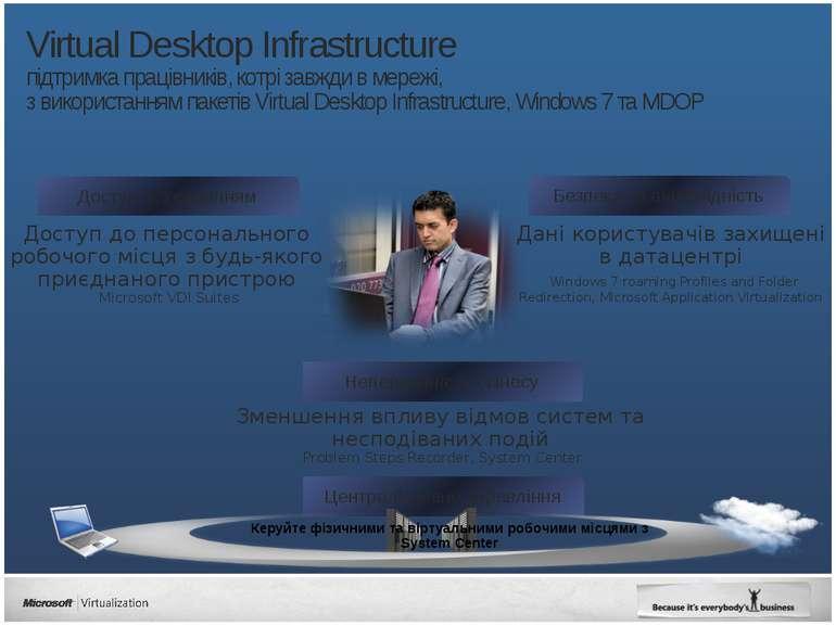 Virtual Desktop Infrastructure підтримка працівників, котрі завжди в мережі, ...