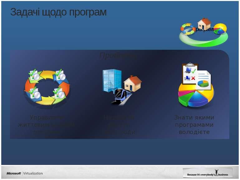 Задачі щодо програм Проблеми Надавати доступ звідусюди Знати якими програмами...