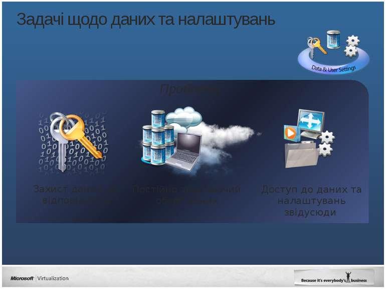 Проблеми Задачі щодо даних та налаштувань Захист даних та відповідність Досту...