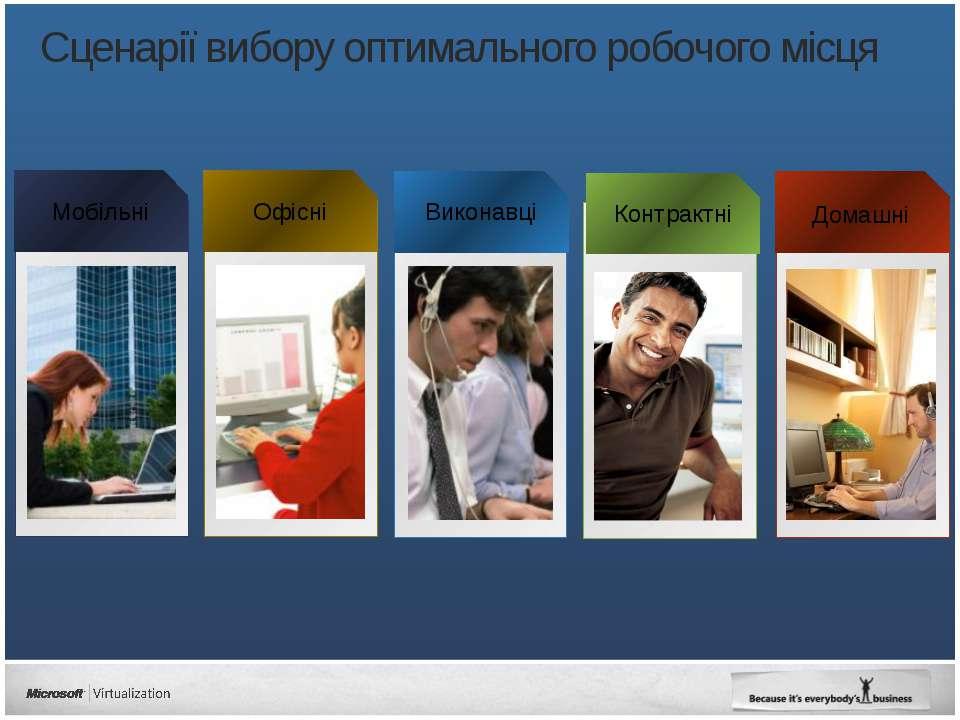 Сценарії вибору оптимального робочого місця Мобільні Офісні Виконавці Контрак...