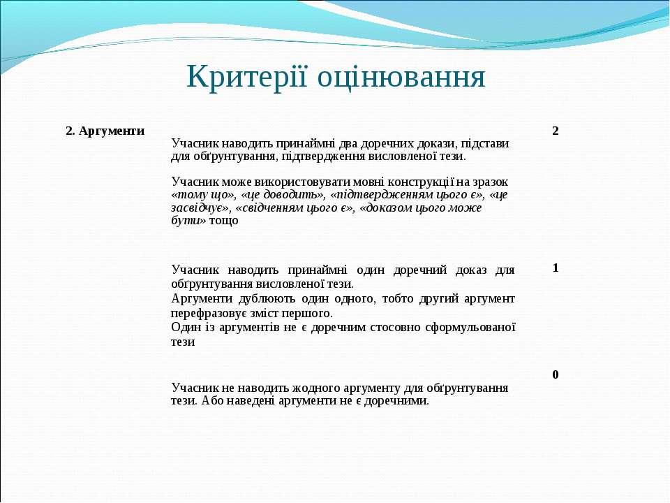 Критерії оцінювання 2. Аргументи Учасник наводить принаймні два доречних дока...