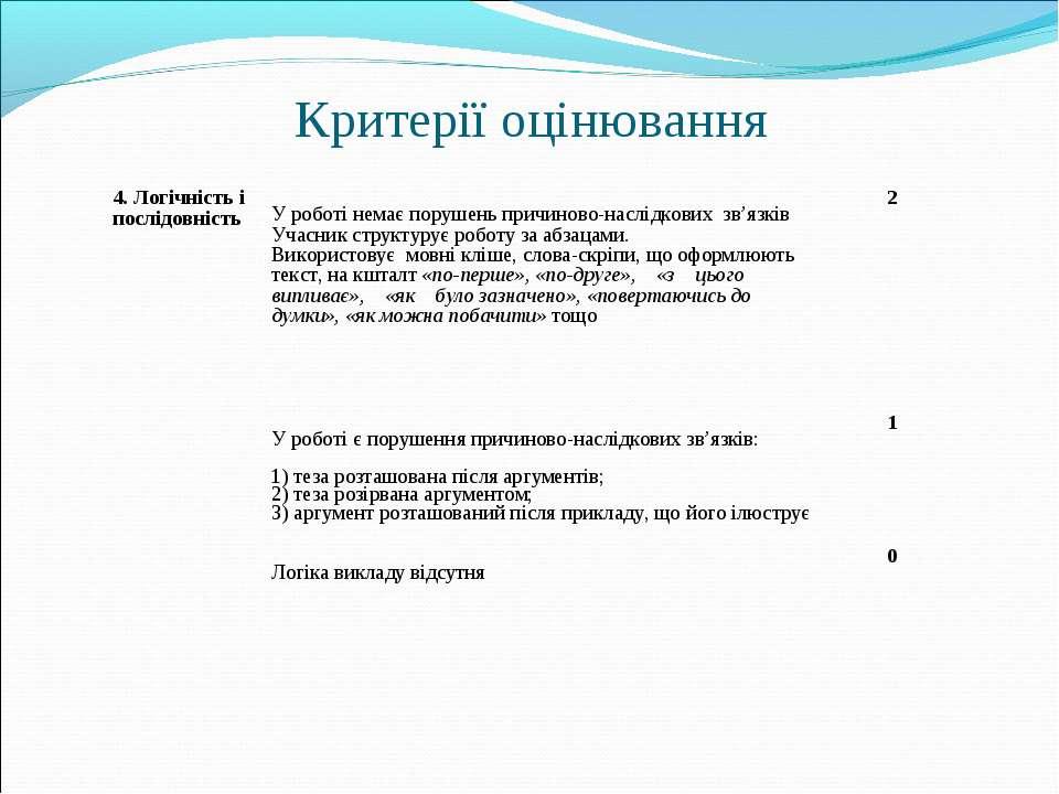Критерії оцінювання 4. Логічність і послідовність У роботі немає порушень при...