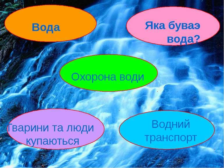 Ви чули про воду? Говорять, вона скрізь! У калюжі, в морі, в океані, У водопр...
