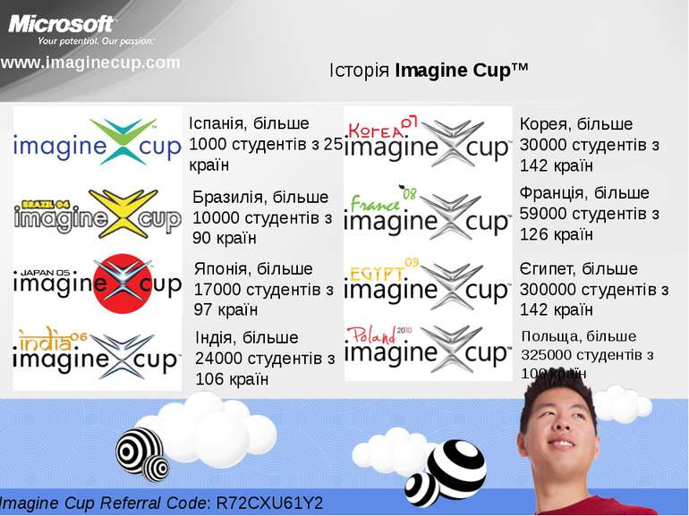 Історія Imagine Cup™ www.imaginecup.com Imagine Cup Referral Code: R72CXU61Y2...