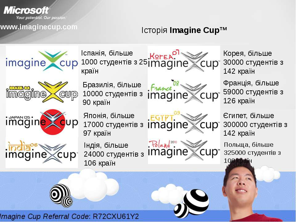 Історія Imagine Cup™ www.imaginecup.com Imagine Cup Referral Code: R72CXU61Y2...