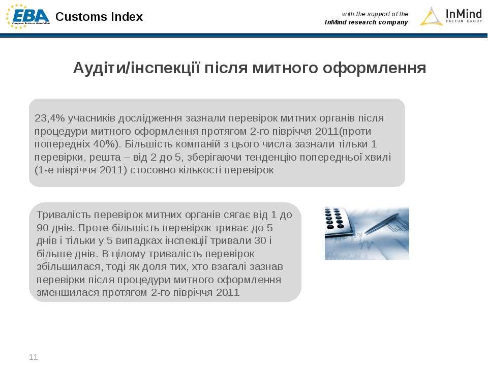 Аудіти/інспекції після митного оформлення 23,4% учасників дослідження зазнали...