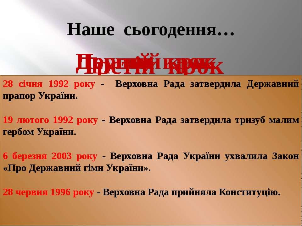 Наше сьогодення… 1 грудня 1991 р. відбулися дві події історичної ваги — понад...