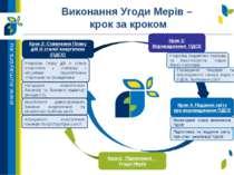 Виконання Угоди Мерів – крок за кроком Крок 2: Схвалення Плану дій зі сталої ...