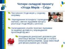 Чотири складові проекту «Угода Мерів – Схід» Просування Угоди мерів у східном...