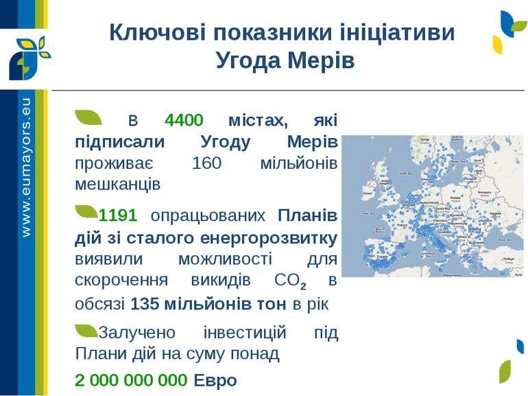 Ключові показники ініціативи Угода Мерів в 4400 містах, які підписали Угоду М...