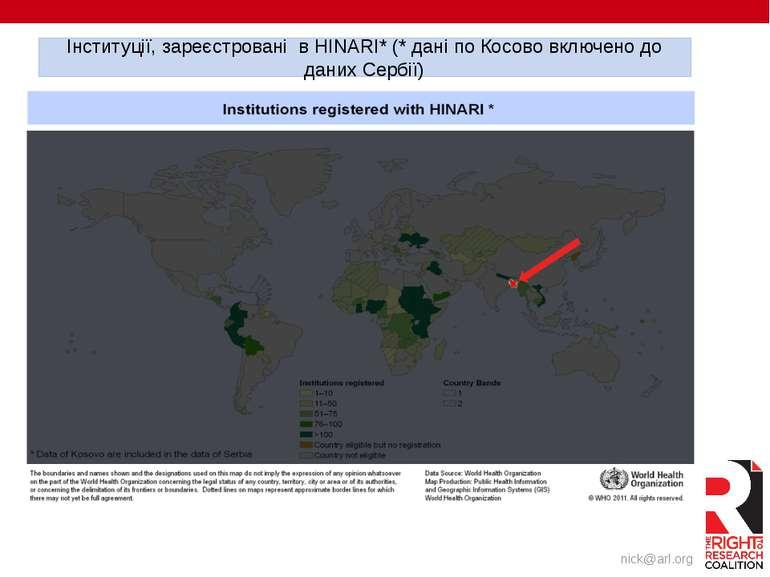 www.righttoresearch.org Інституції, зареєстровані в HINARІ* (* дані по Косово...