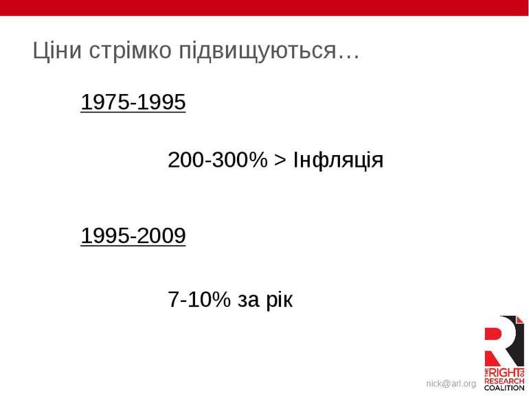 www.righttoresearch.org 200-300% > Інфляція 1975-1995 Ціни стрімко підвищують...