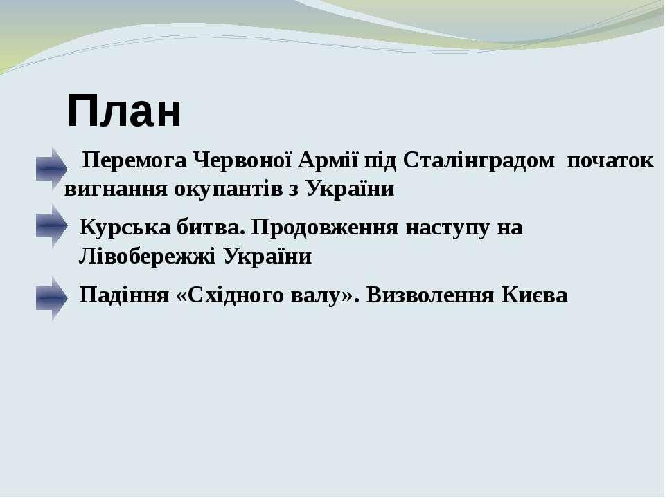 План Перемога Червоної Армії під Сталінградом початок вигнання окупантів з У...