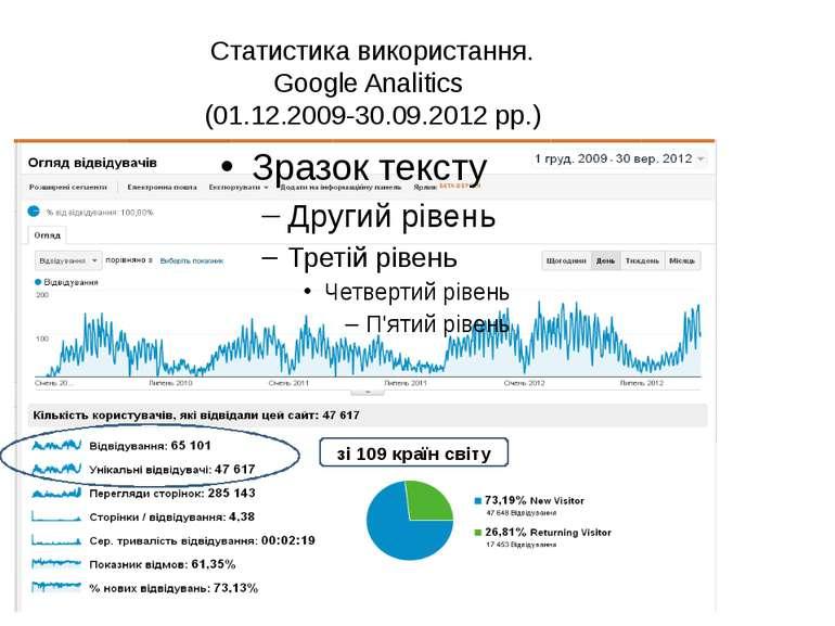 Статистика використання. Google Analitics (01.12.2009-30.09.2012 рр.) зі 109 ...