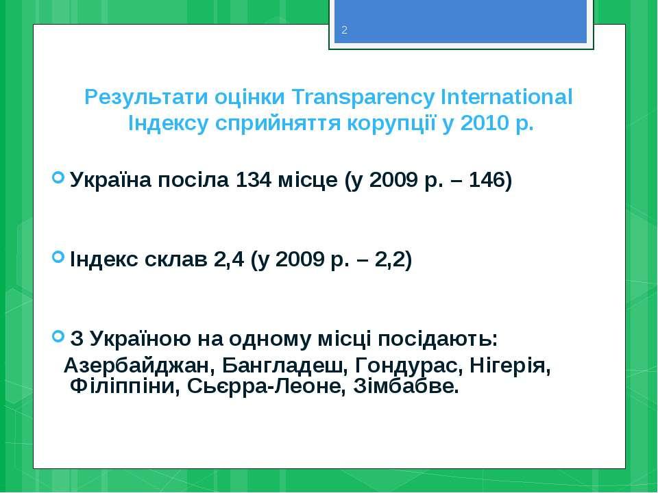 Результати оцінки Transparency International Індексу сприйняття корупції у 20...