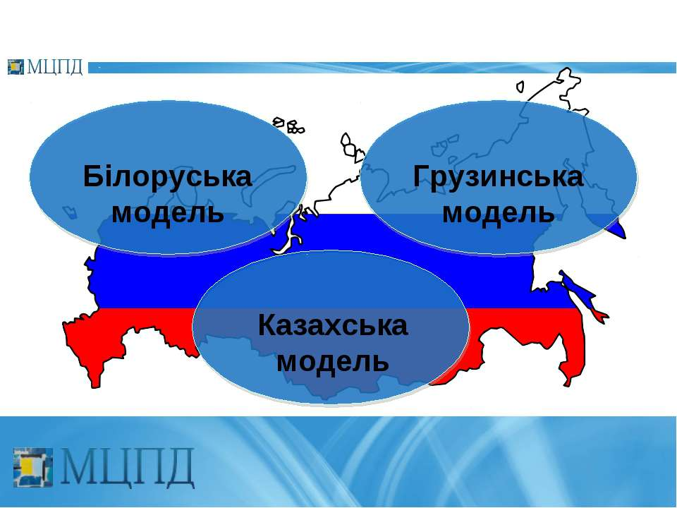 Білоруська модель Грузинська модель Казахська модель