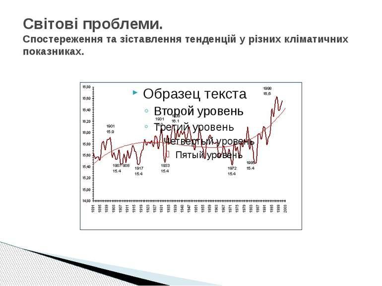 Світові проблеми. Спостереження та зіставлення тенденцій у різних кліматичних...