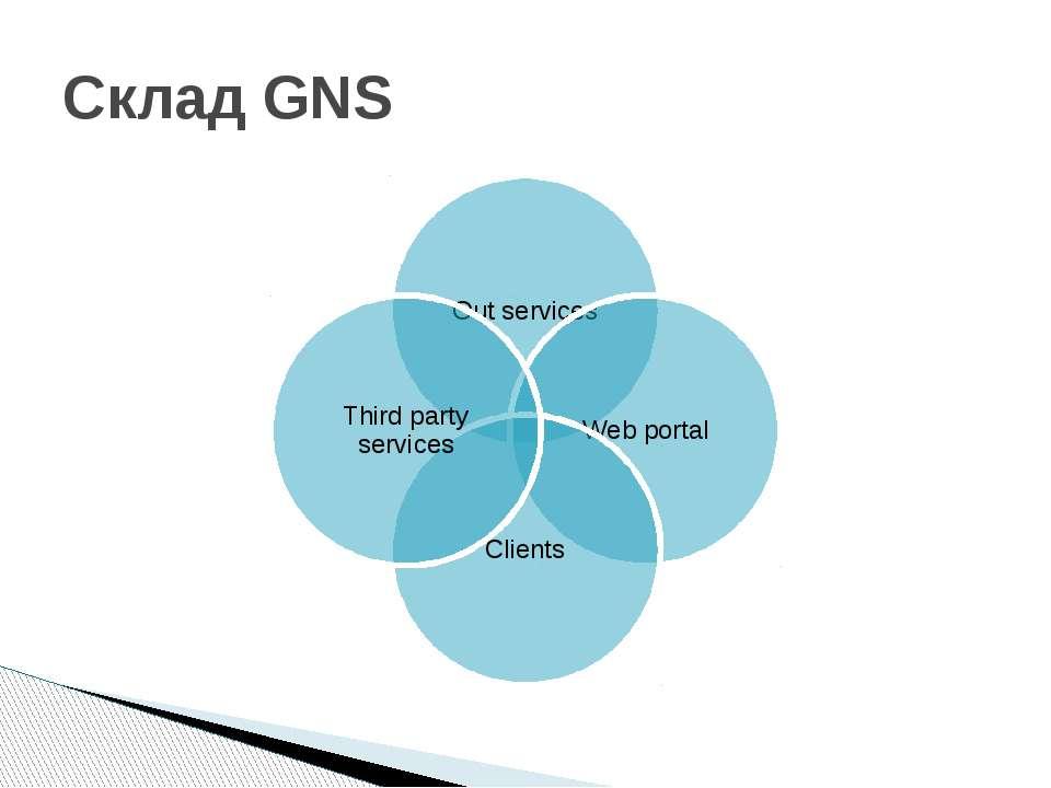 Склад GNS